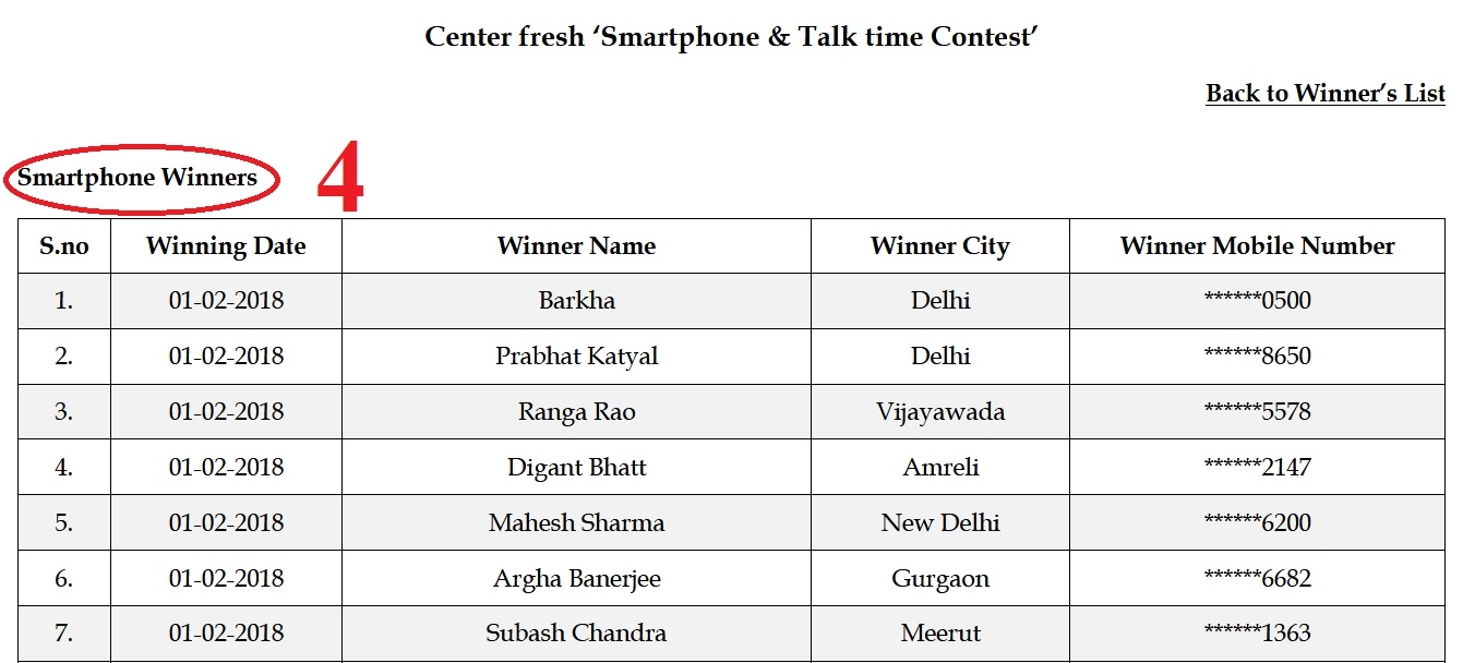 Center Fresh Contest 2018 Winner's List Smartphone & Talk