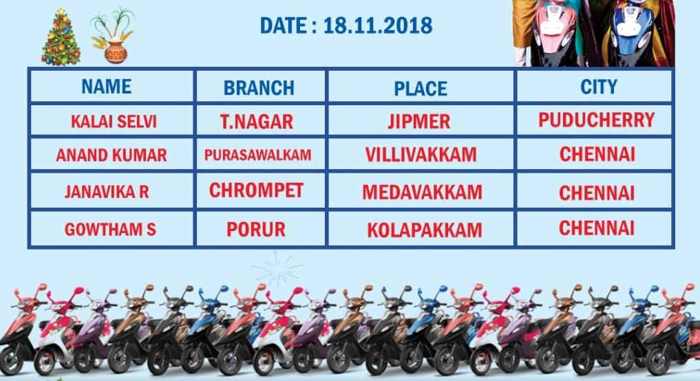 Saravana Stores Knowledge Contest Scooty Winners List 2018